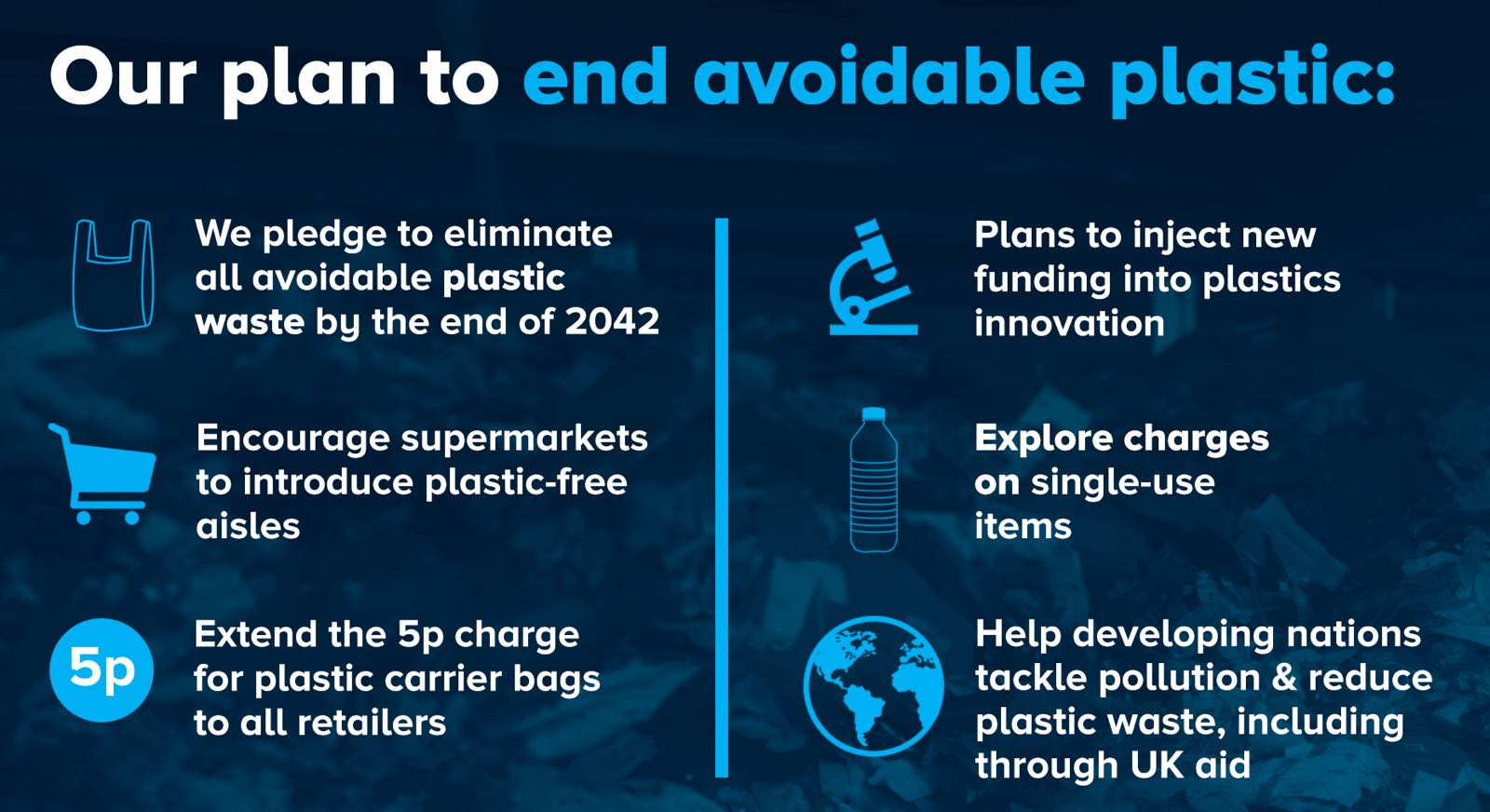 We are committed to protecting our oceans and environment from waste plastics.