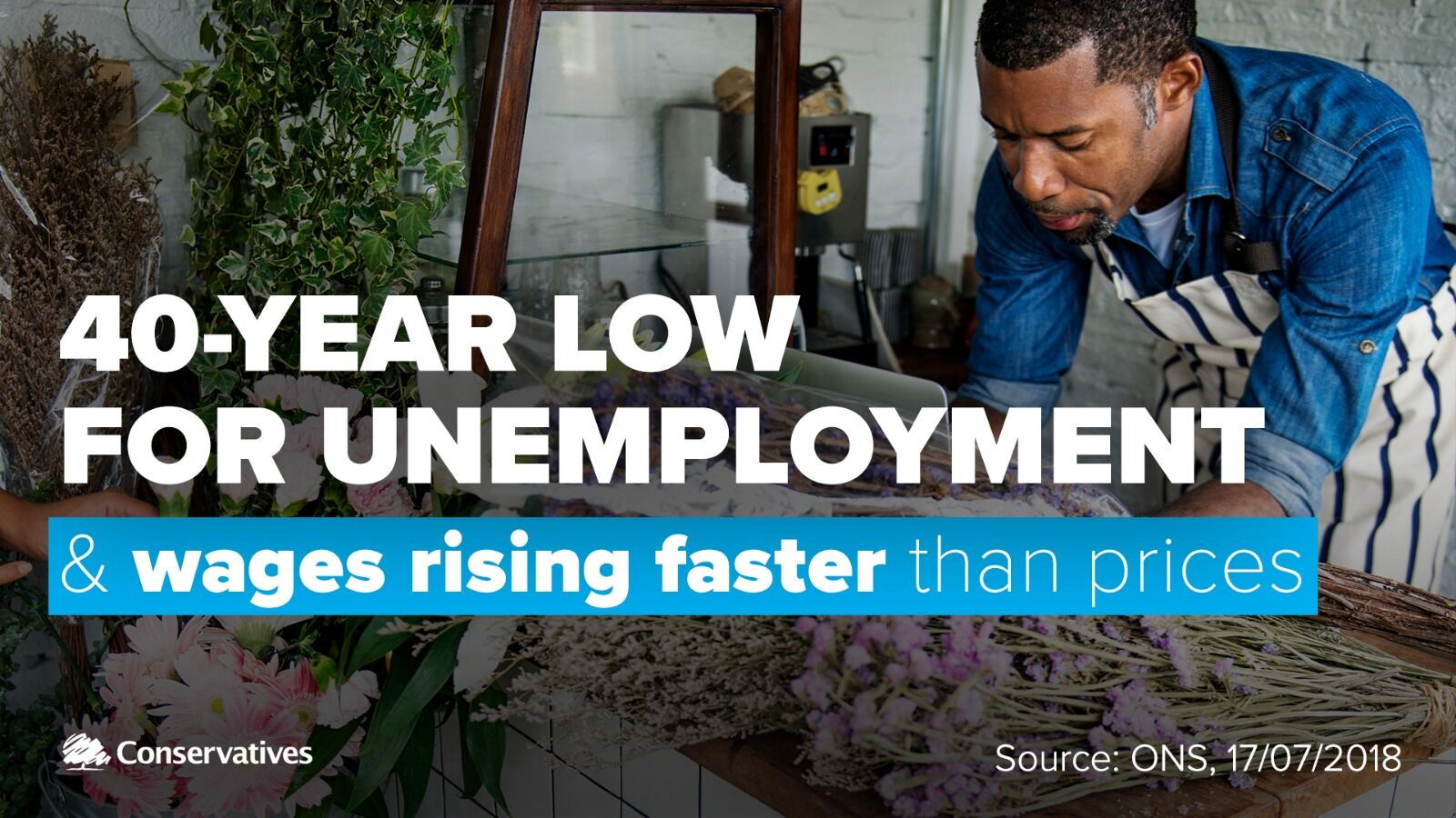 40 year low for unemployment & wages rising faster than prices - Conservatives